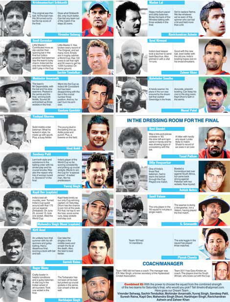 India 1983 2011 world cup teams