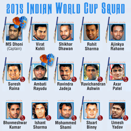 India 2015 world cup team